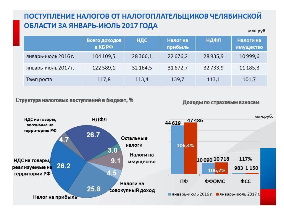 Налогообложение граждан и иностранцев, работающих в польше