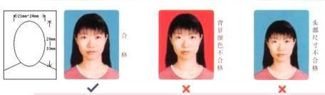 Анкета на визу в китай в 2021 году: как правильно заполнить