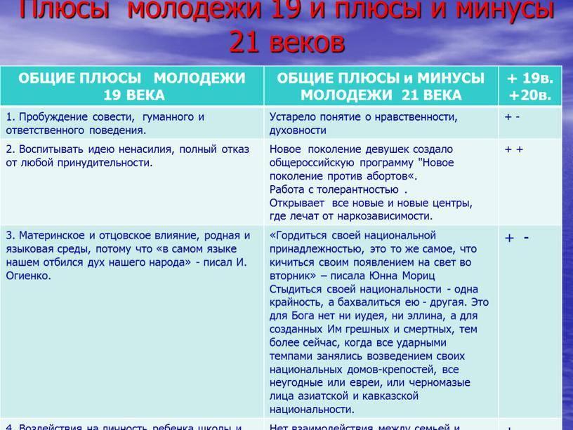 Отношения эстонии и россии. почему народ прибалтийской страны не любит русских?