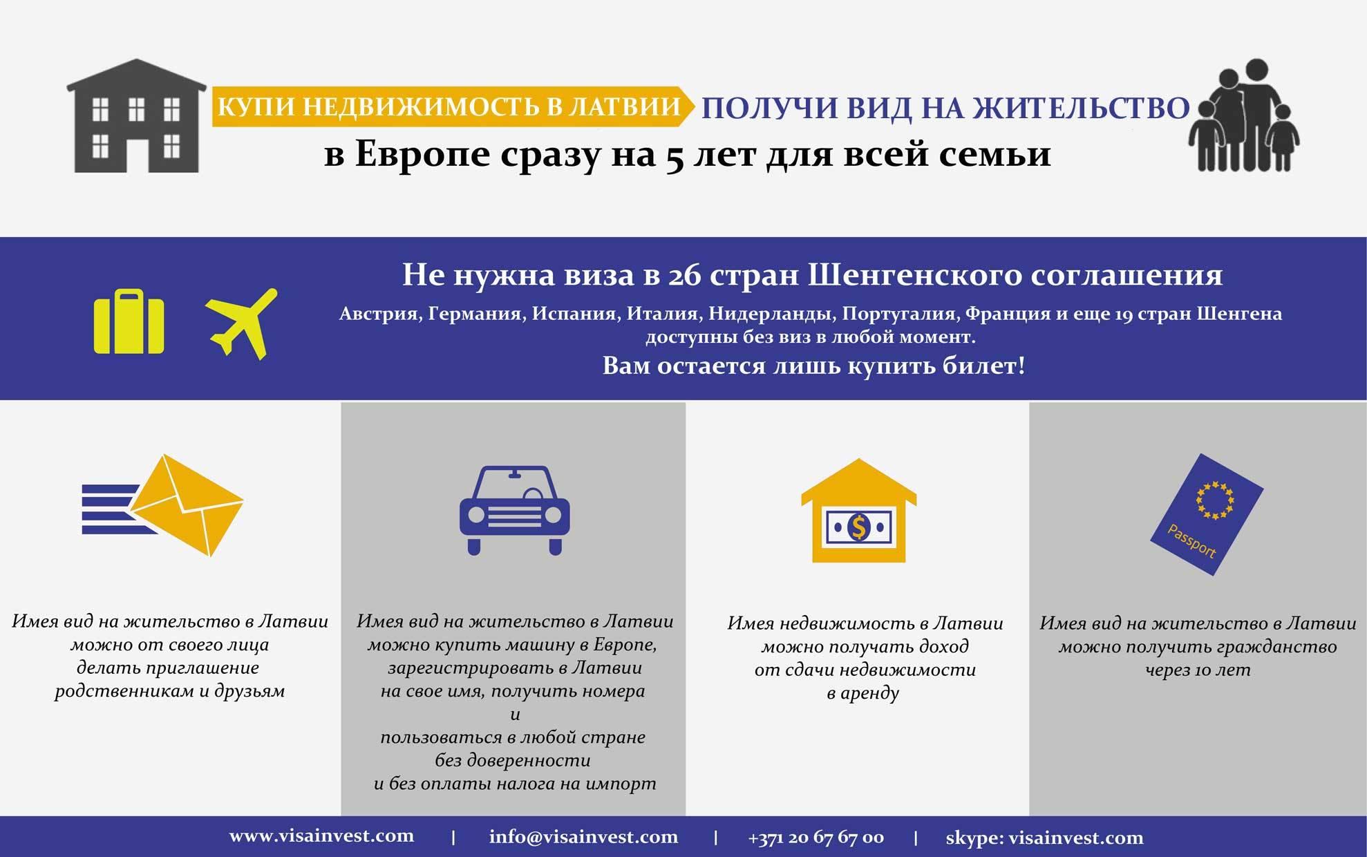 Гражданство латвии для россиян — как получить в 2021 году?
