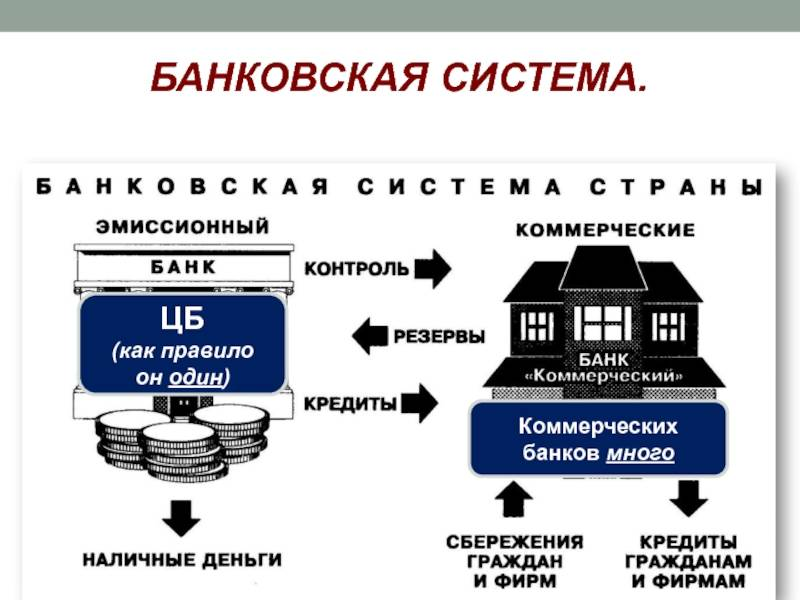Крупнейшие банки латвии: 7 самых популярных латвийских банков