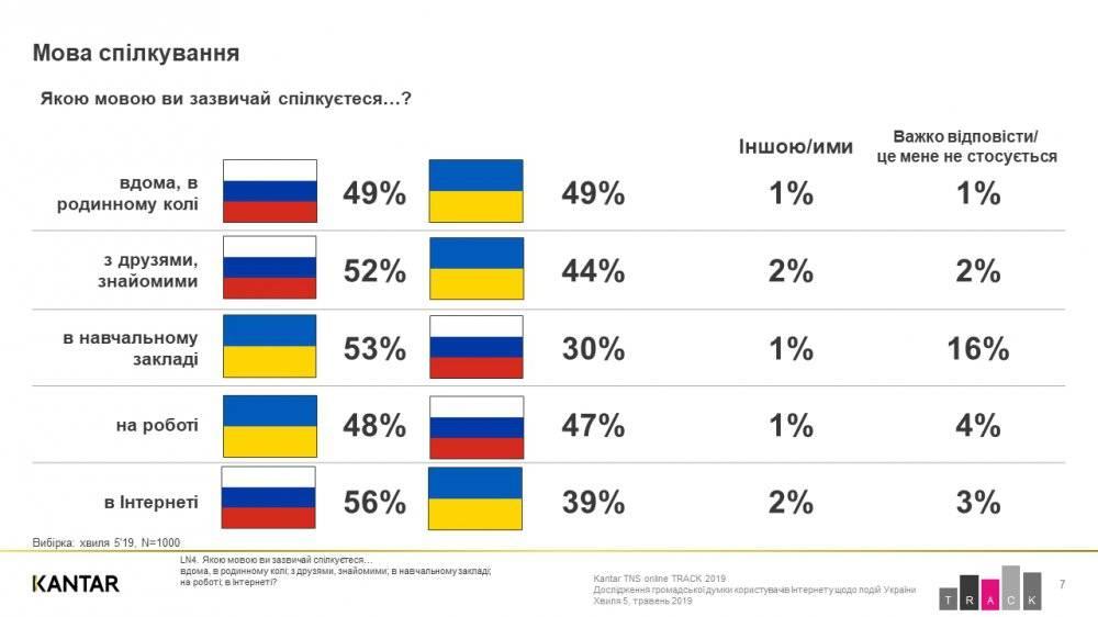 Обучение в польше на русском языке № ≡ русскоязычные вузы, колледжи и университеты