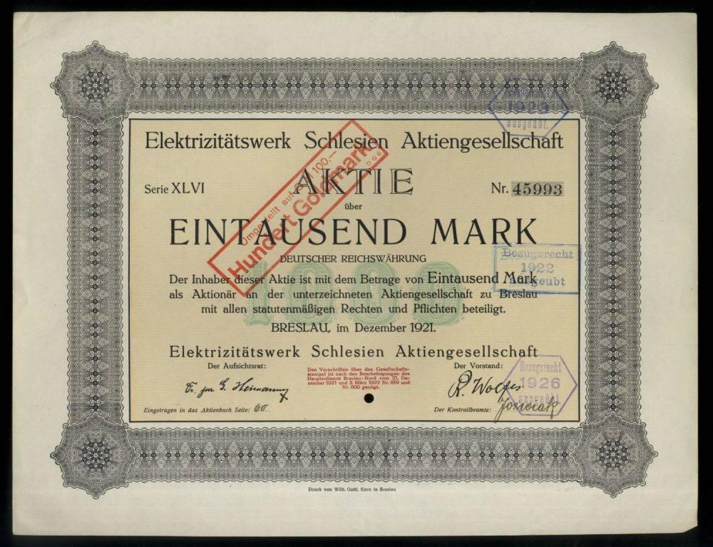Рынок немецких ценных бумаг