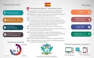 Сколько в испании официальных языков
