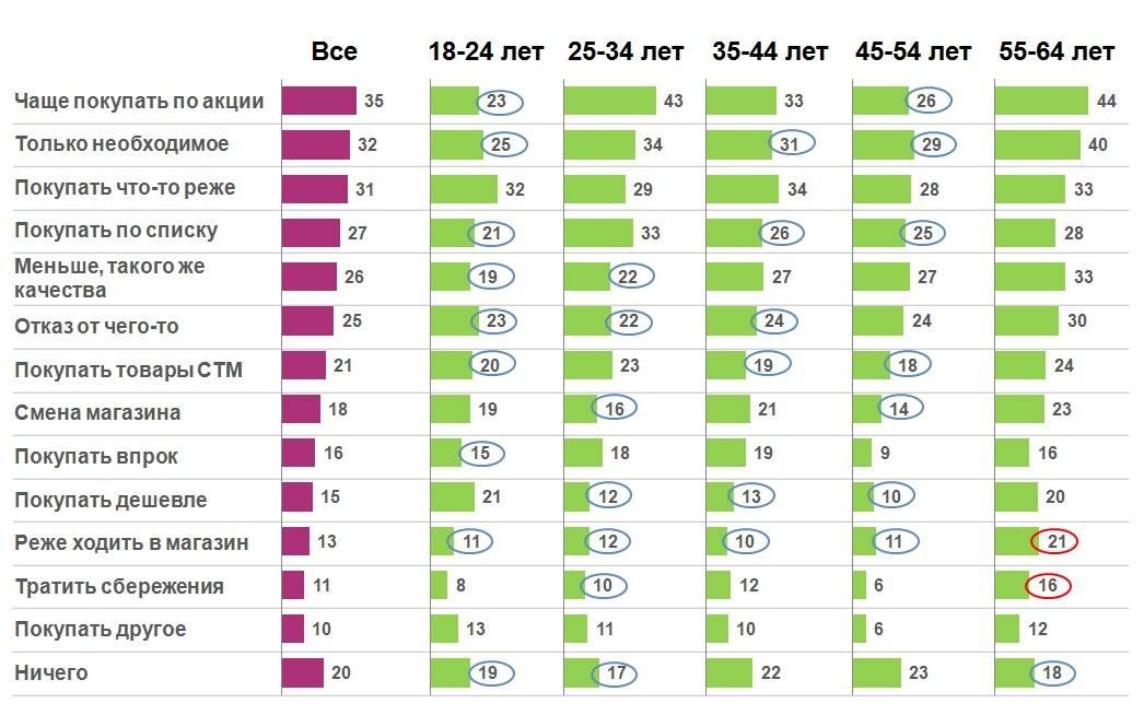 Виды бизнеса в германии: покупать действующий или создать с нуля