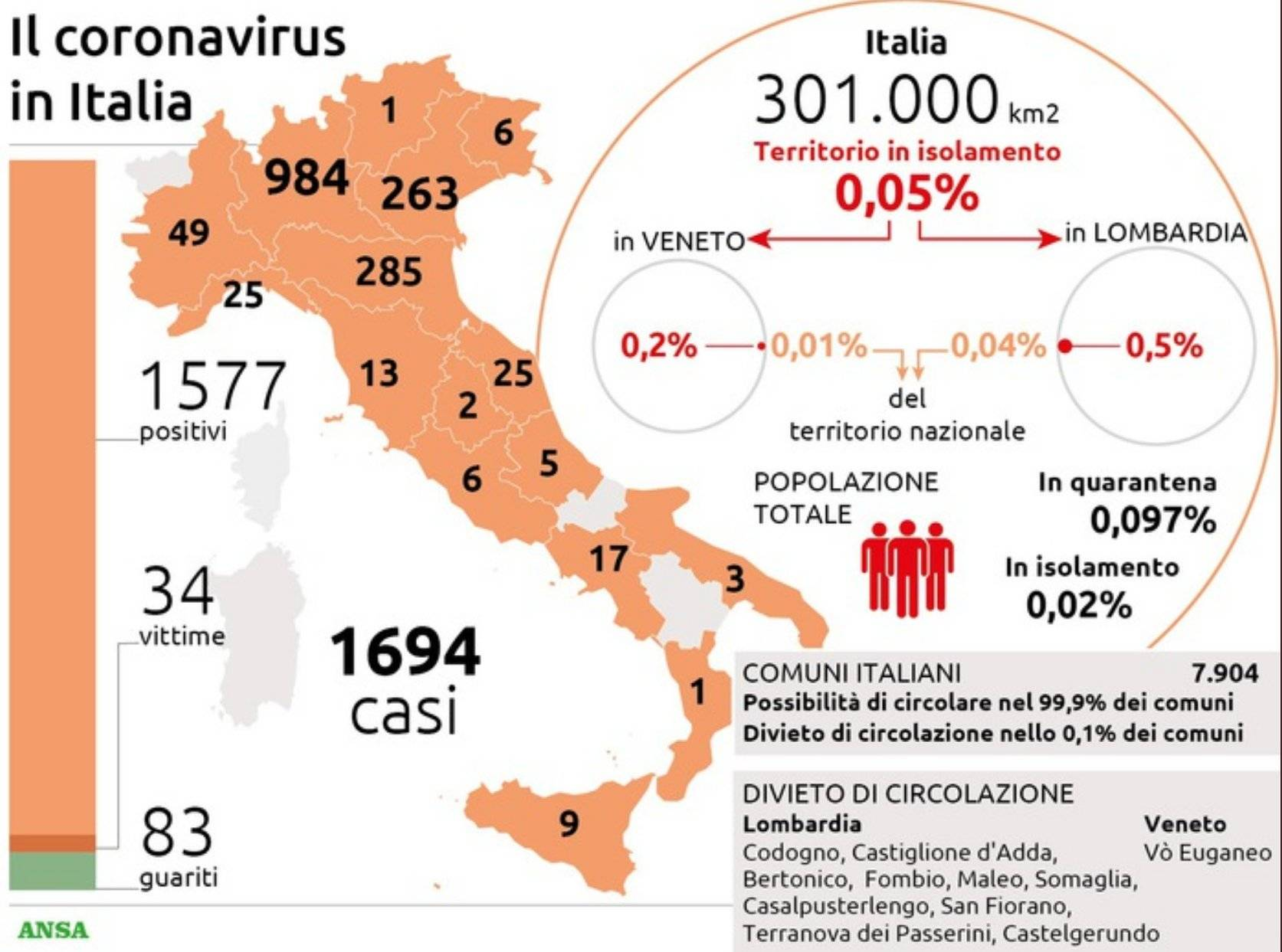 Что происходит в италии с коронавирусом прямо сейчас: последние новости