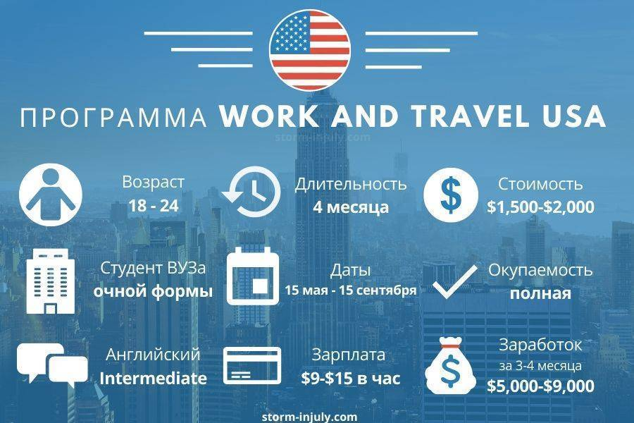 Work and travel usa регистрация в программе и оформление