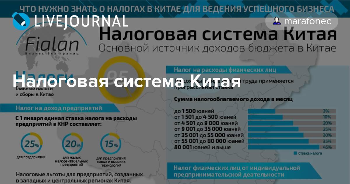 Налоги в 2021 году: какие изменения произойдут в налоговом законодательстве - nalog-nalog.ru