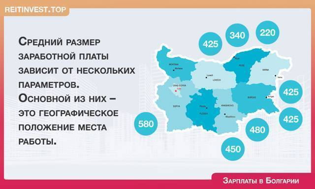 Зарплаты в беларуси в 2021 году, средние и минимальные цифры по профессиям