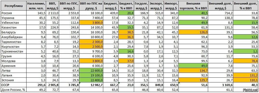 Пенсии в латвии в 2021 году: средняя, минимальная, пенсионный возраст