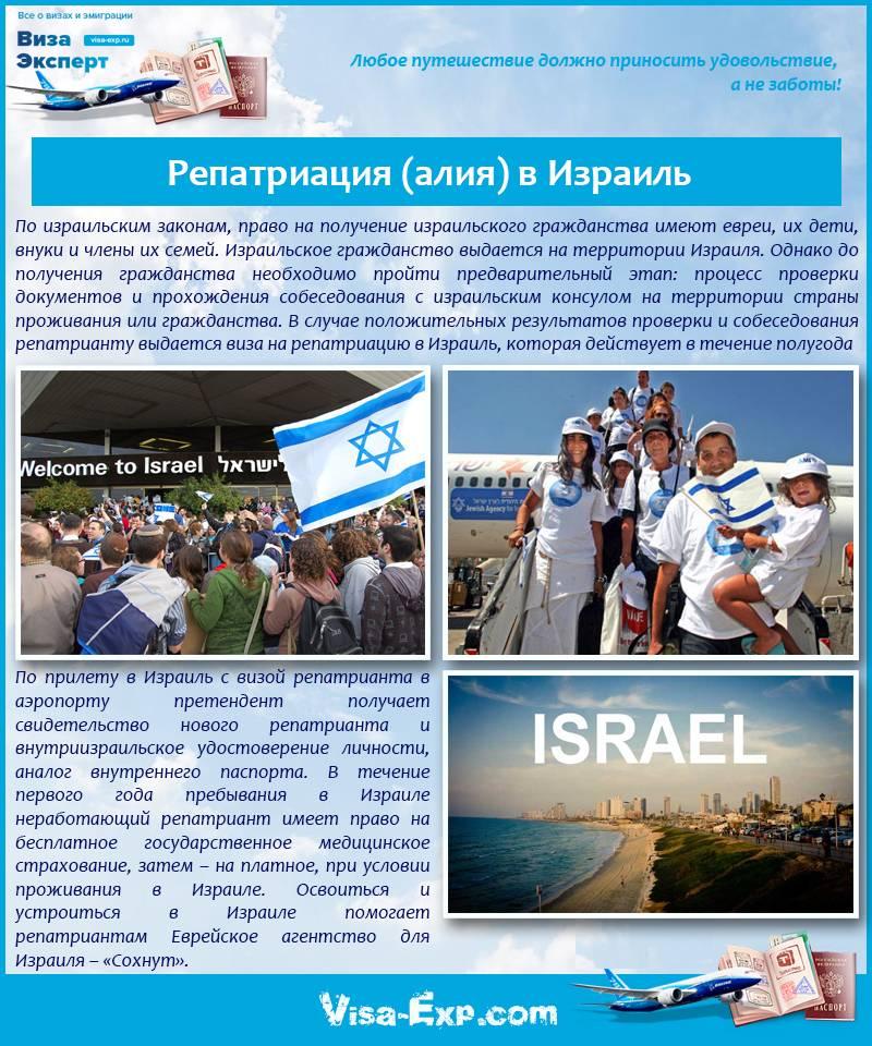 Репатриация в израиль, польшу, латвию, германию и другие страны