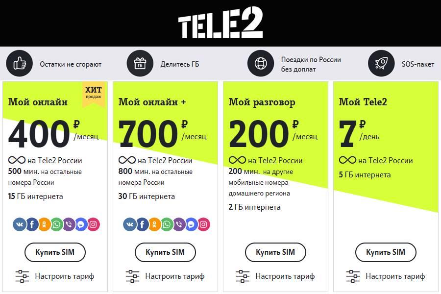 Рейтинг сотовых операторов связи 2021 по качеству и цене - какой мобильный оператор лучше | народное сравнение