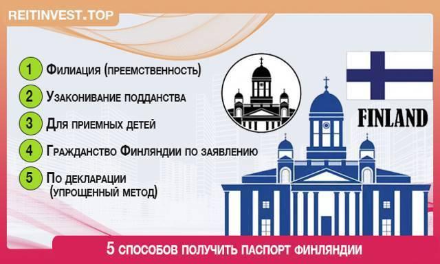 Получение финского гражданства в 2021 году, что нужно, основания, изменения   provizu.ru