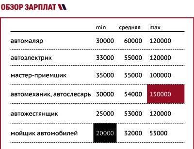Работа в турции для русских: как найти? востребованные вакансии 2020