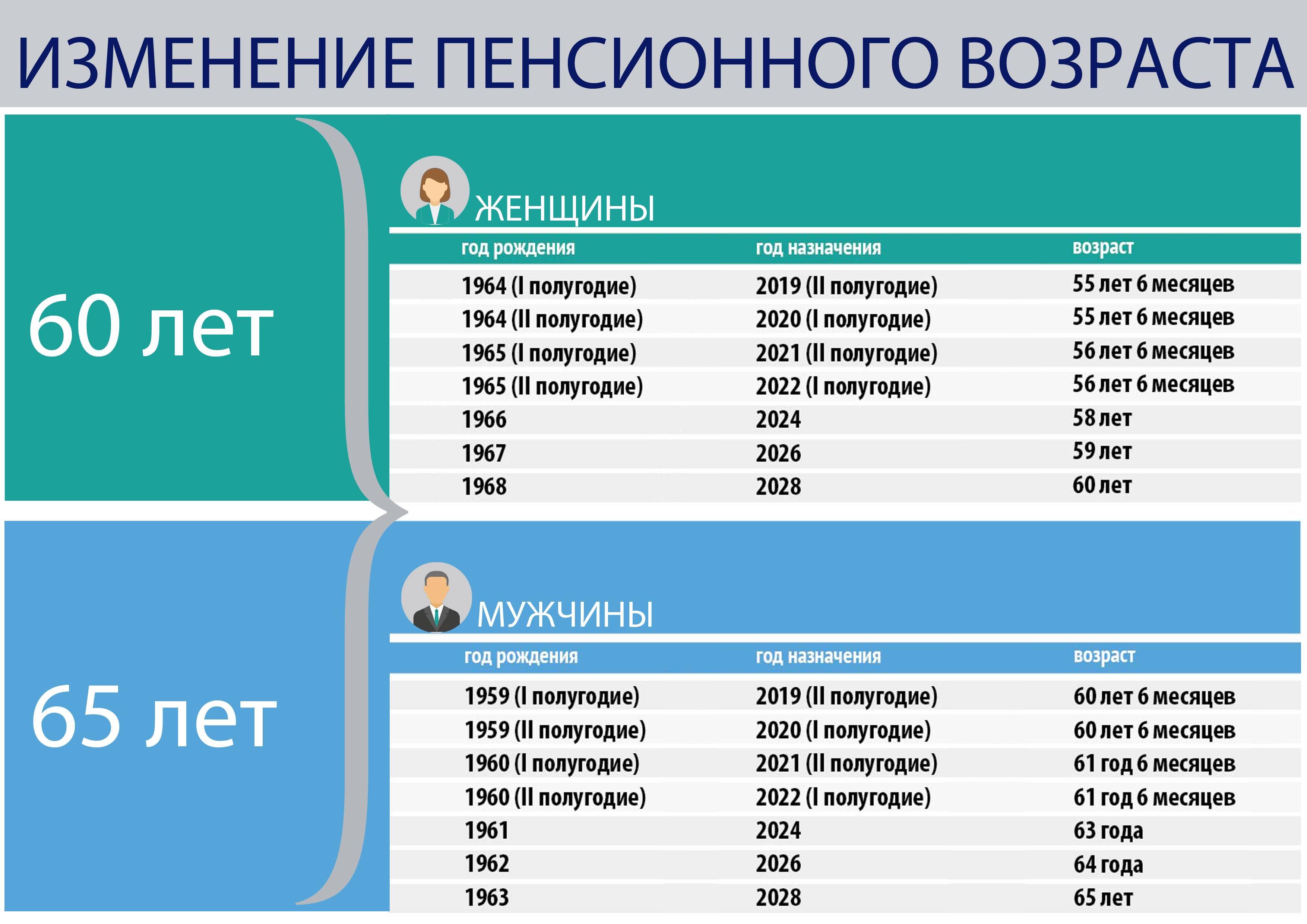 Вид на жительство в болгарии для пенсионеров