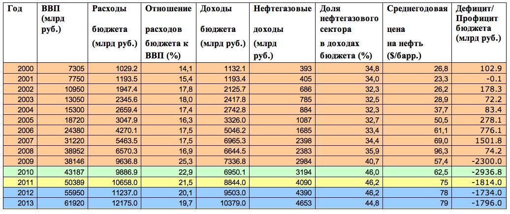 Экономика эстонской сср википедия