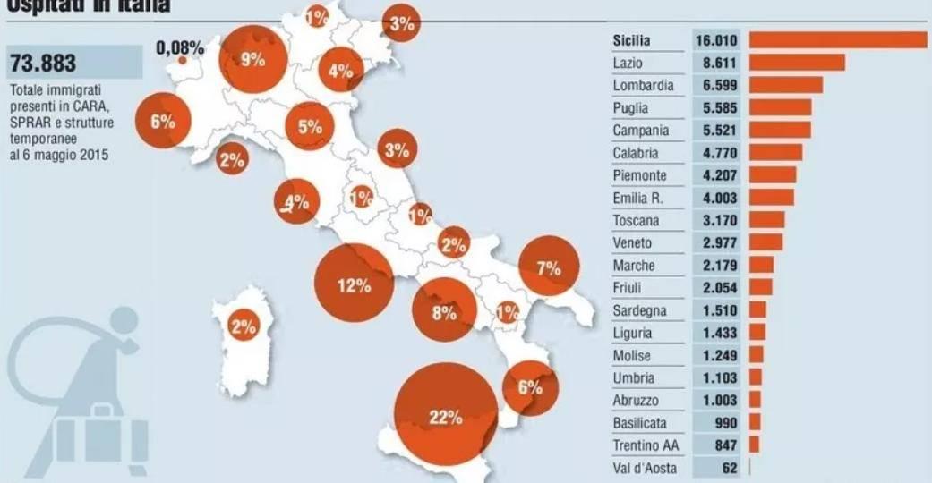 Эмиграция в италию из россии: способы переезда, получение визы, внж