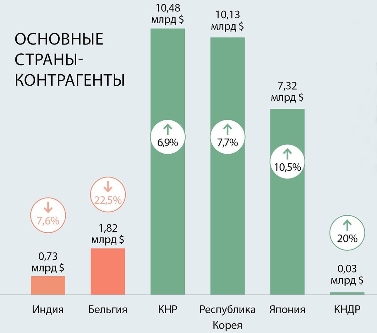 Виза в южную корею для россиян 2020, разрешение на въезд f4 в страну, список необходимых документов для рабочей в сеул