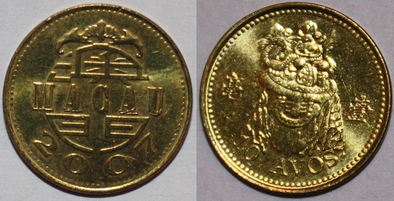 Валюта китая: курс к рублю, курс доллара и с какой валютой ехать в китай