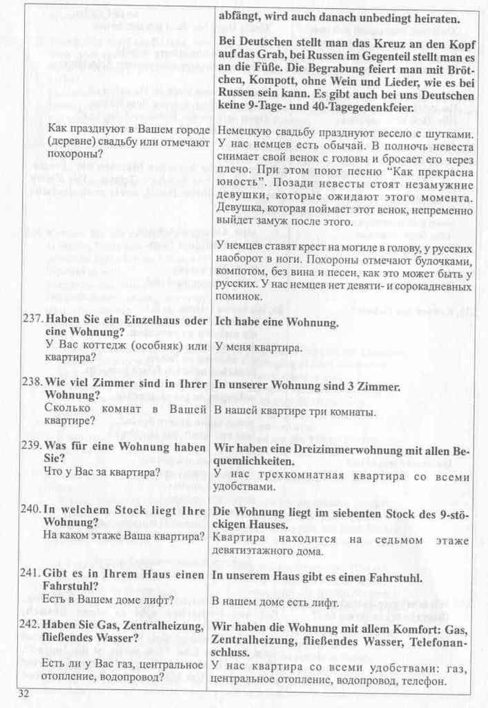 Вопросы к шпрахтесту для поздних переселенцев 2021 скачать | ozpp-krd.ru