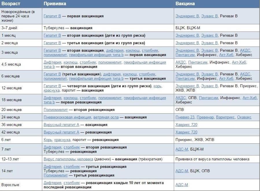 Страховка для беременности и родов в германии для иностранцев - экспатов. дородовый уход, послеродовая реабилитация, отпуск по уходу за ребенком в германии.