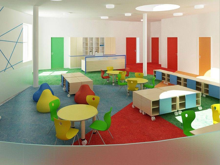 Детские дошкольные учреждения в германии