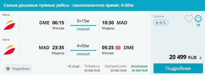 Когда ожидается повышение цен на перелеты в Чехии