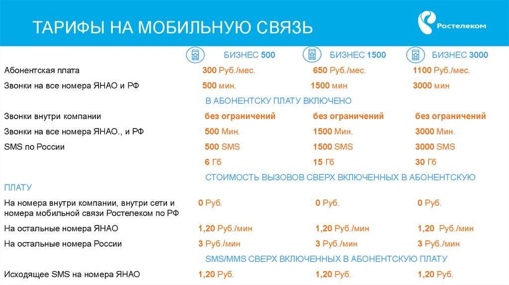Мобильная связь в чехии в 2021 году, тарифы, операторы, интернет