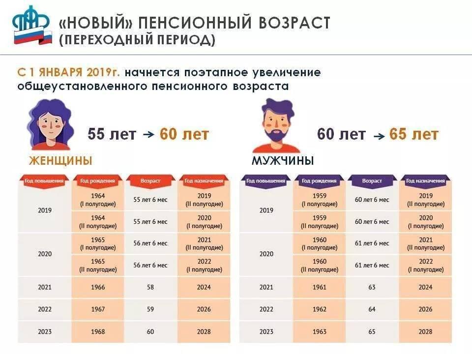 """Пенсия в эстонии: есть ли шанс получить ее украинцам ⋆ іа """"єуработа"""""""