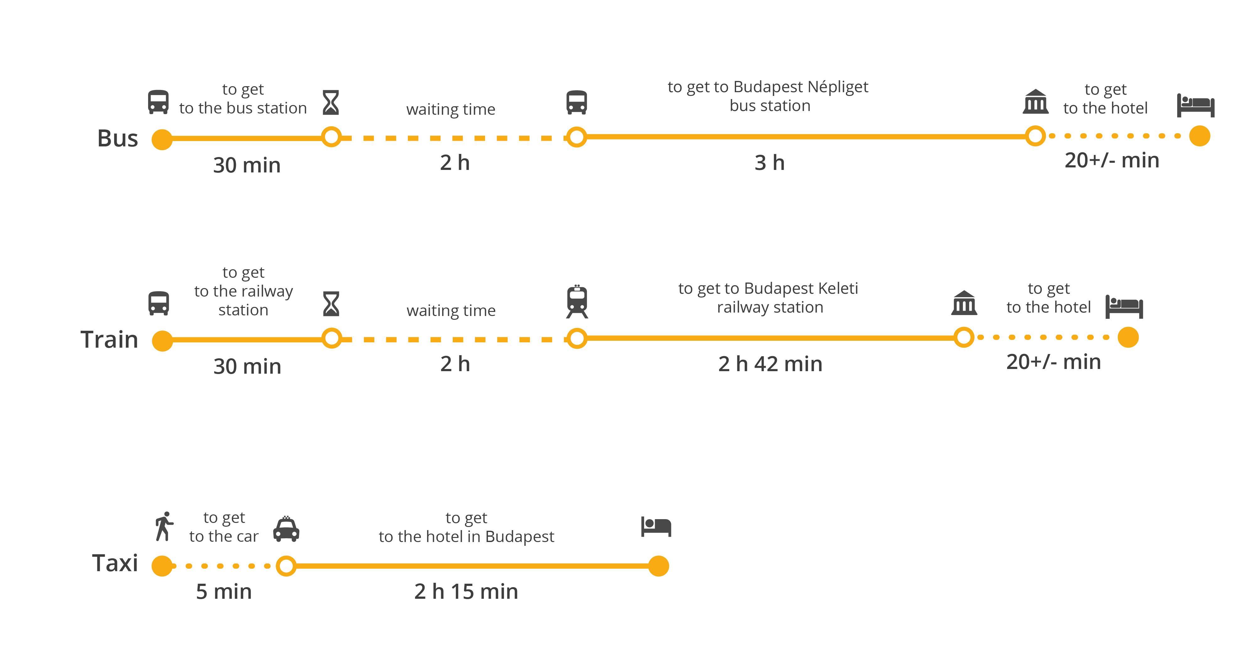 Поезд будапешт - прага: расписание, время в пути, отзывы