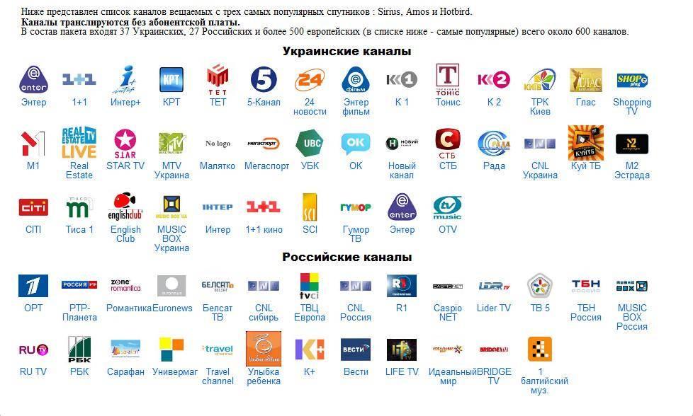 Особенности национального телевидения. почему в сша треть телевизоров – 4к, а в россии – не годятся для цифрового вещания?   капитал страны