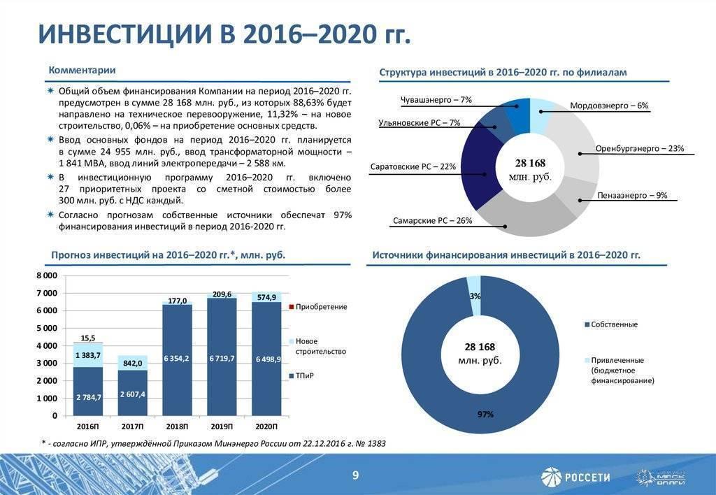 Каким будет мир в 2021 году. financial timesсюжет