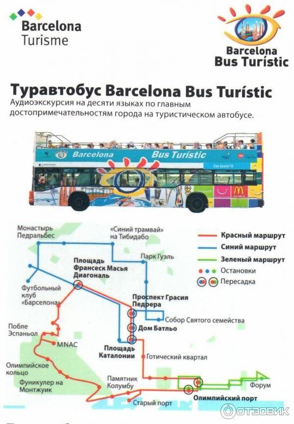 Таррагона: что посмотреть и чем заняться - барселона тм