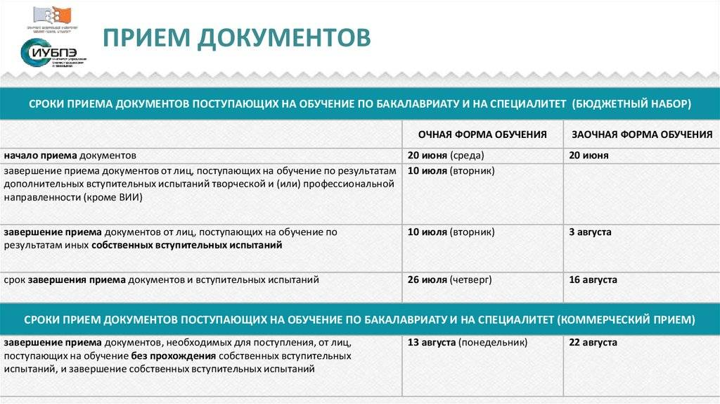 Как забрать документы из вуза: пошаговая инструкция