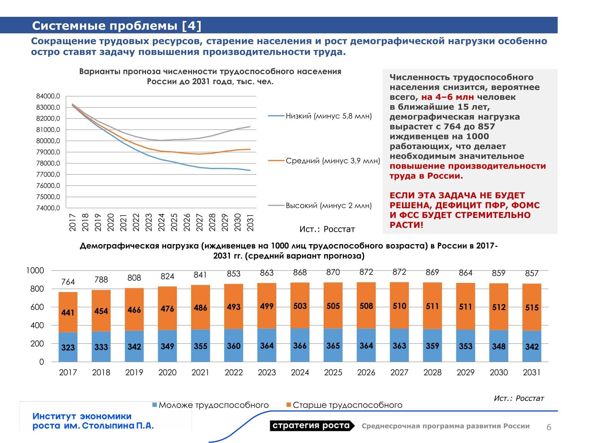 Экономика финляндии. статистика онлайн
