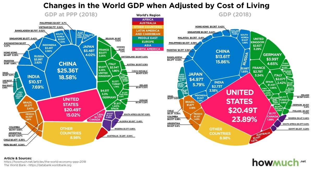 Экономика великобритании – кратко о хозяйстве, экспорте и экономическом развитии