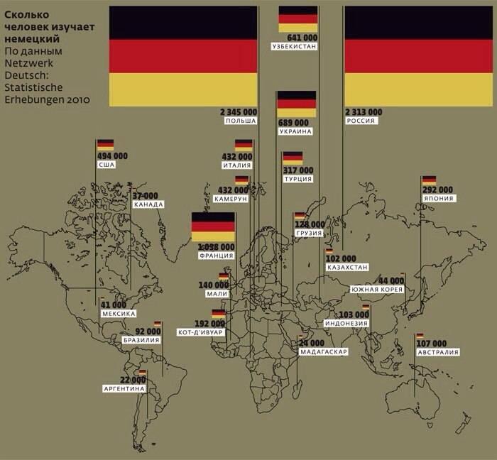 ᐉ в каких странах говорят на немецком языке