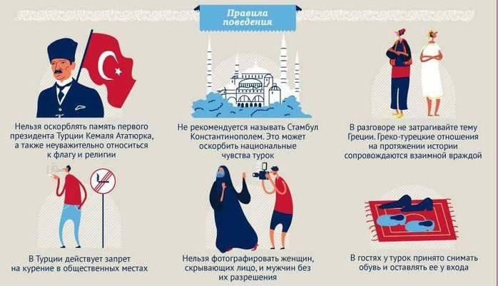 «заслуженный отдых»: какие страны открыты для россиян с 1 марта 2021 года и куда можно поехать за границу