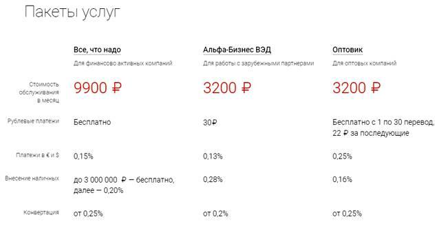 Pko bank polski (польский банк пко): как открыть счет, просмотр баланса на карте через интернет и способы закрытия карты через ipko 24 и в отделении
