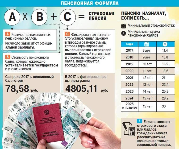 Что дает карта поляка белорусу