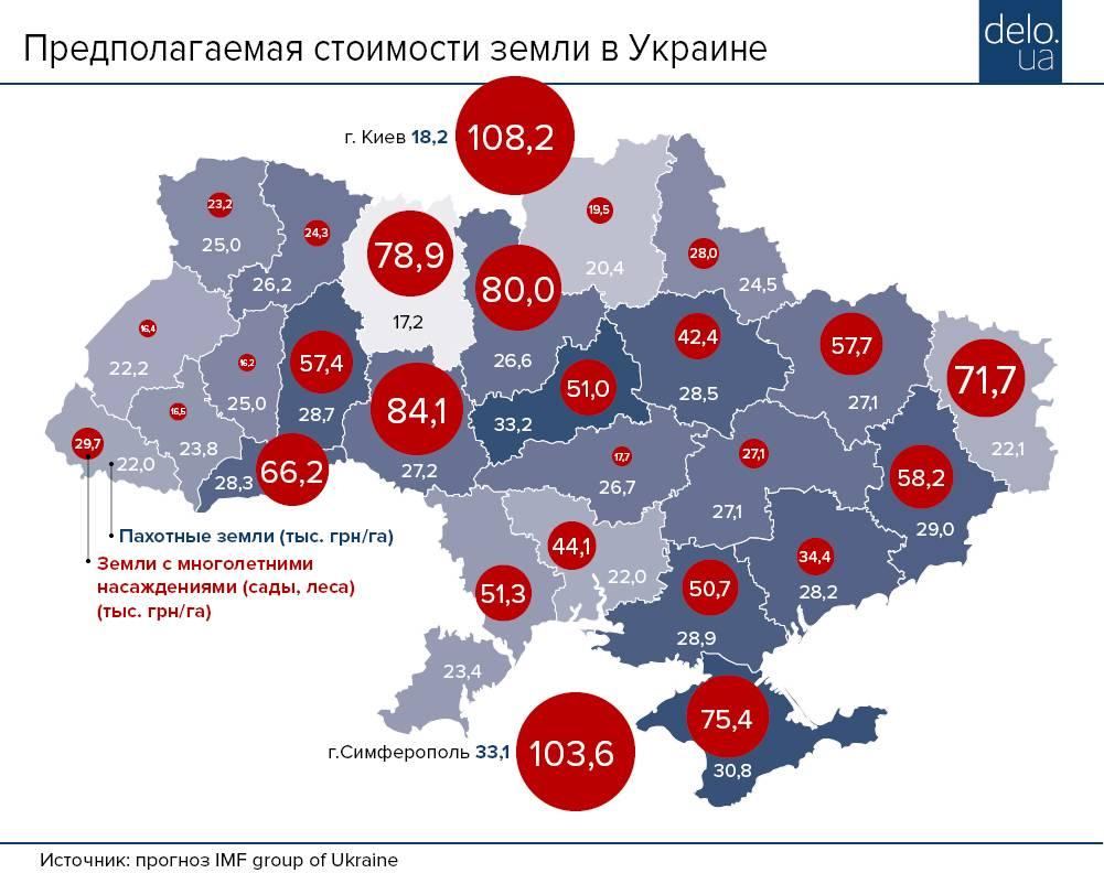 Как покупают землю в польше, румынии, словакии и других странах бывшего соцлагеря