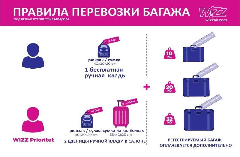 Так можно или нельзя белорусам везти товары из польши? - млын.by - новости минской области