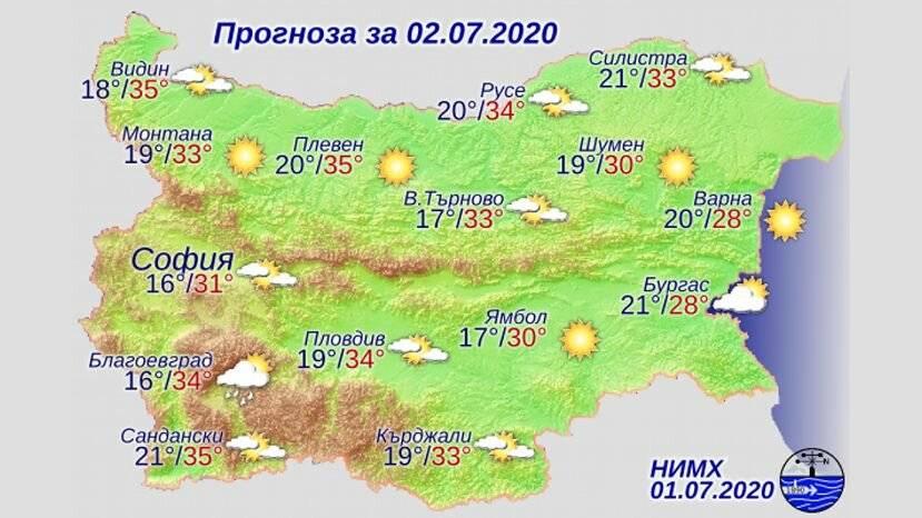 Климат и сезоны в болгарии - когда лучше приезжать | текущий прогноз погоды