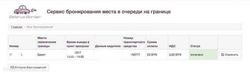 Электронная очередь на границе в п/п котловка • autotraveler.ru