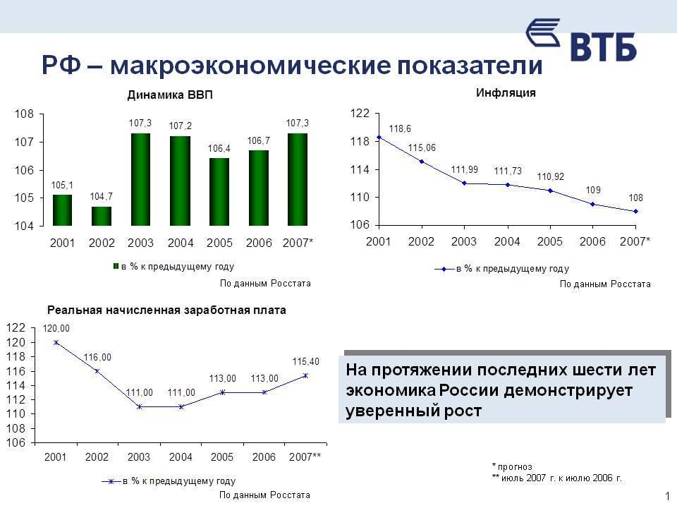 Экономика эстонии. статистика онлайн