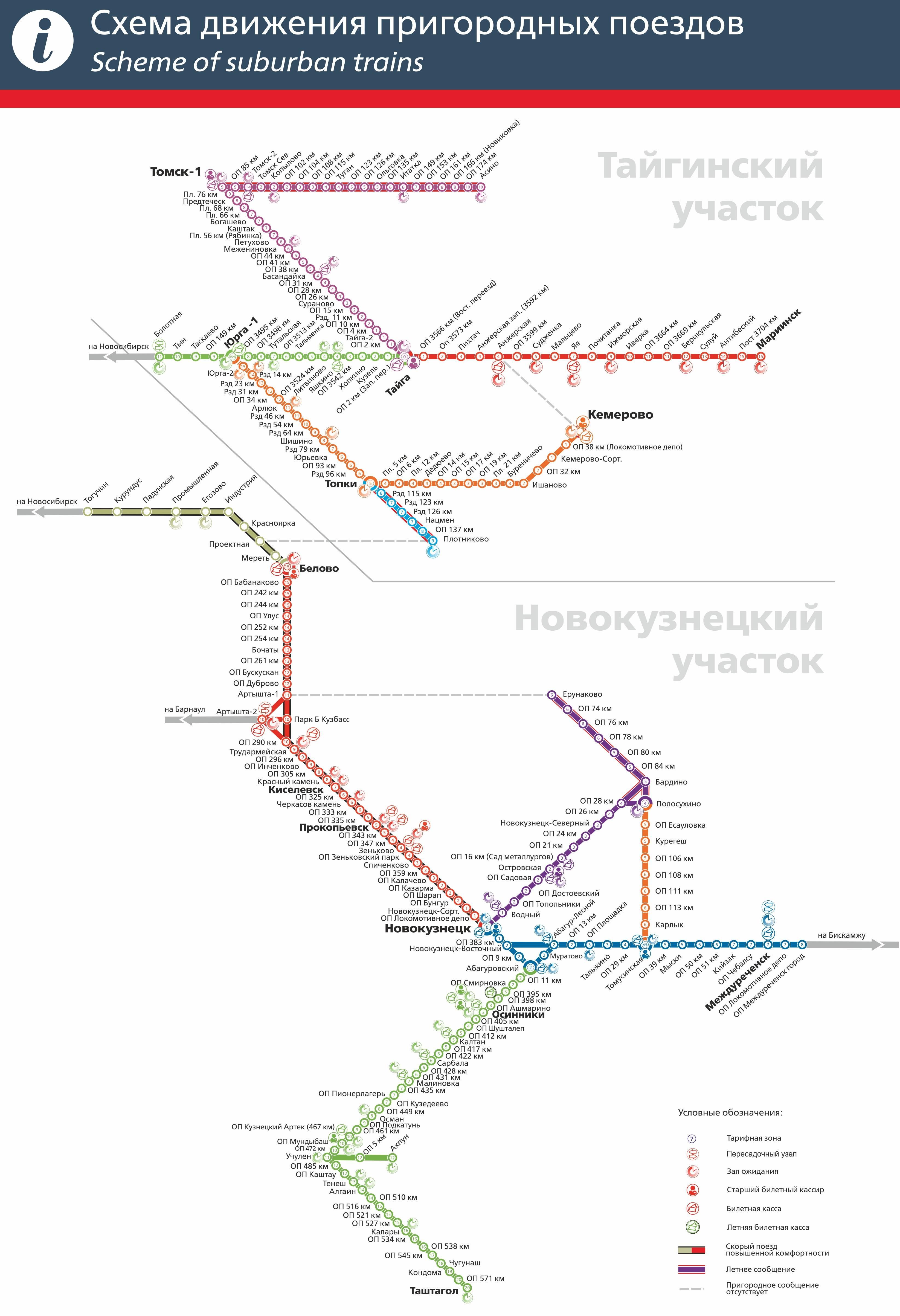 Куда можно поехать из праги на поезде – популярные направления