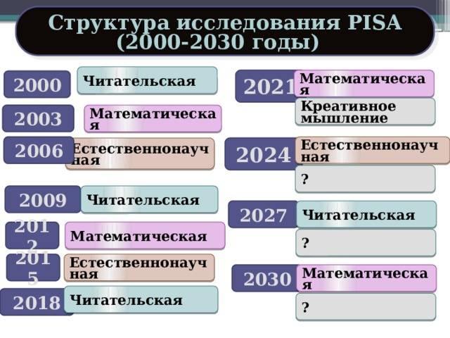 Ввп финляндии 2021 | на душу населения | структура