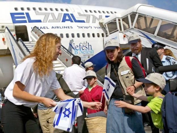 Рабочая виза в израиль — легальное трудоустройство для украинцев