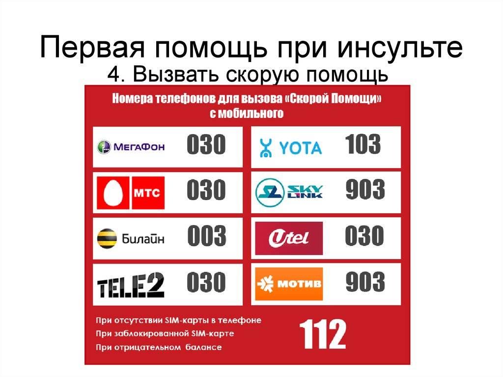 Как позвонить в эстонию с мобильного или стационарного телефона