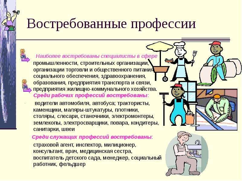 Востребованные профессии в 2021 году: список